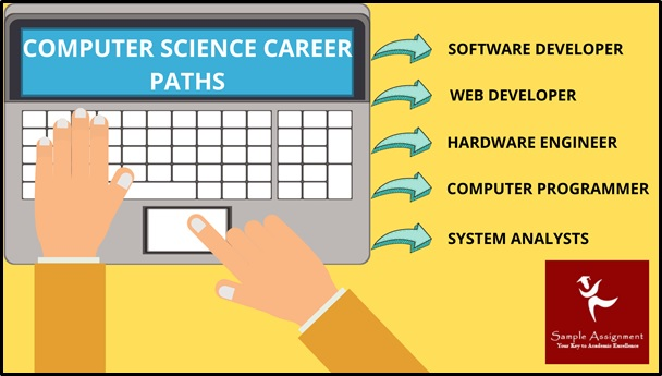 computer science career path