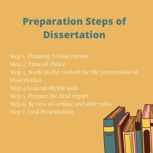 preparation of dissertation