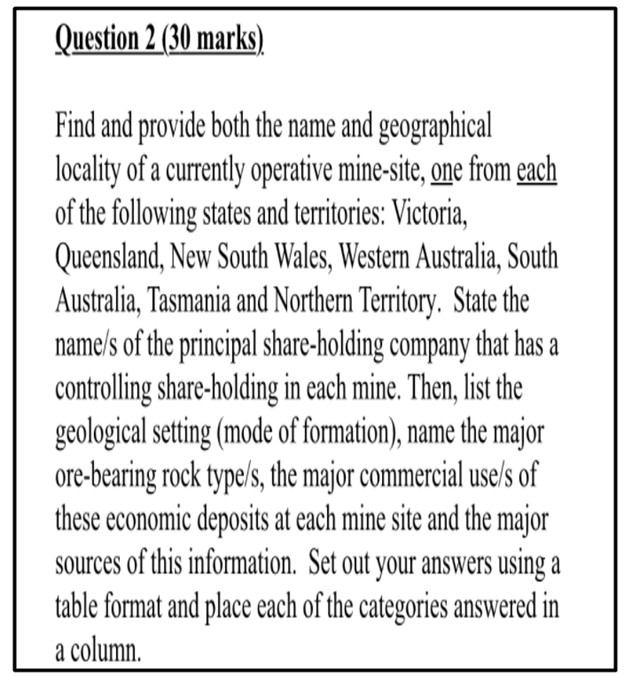 mineral engineering assignment Question