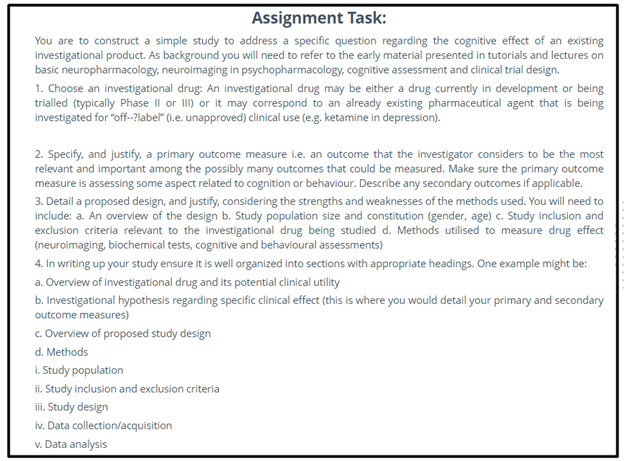 psychopharmacology assignment sample