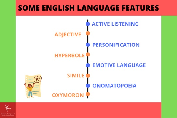 english language features