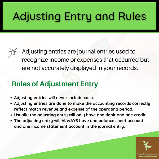 adjusting entry and rules