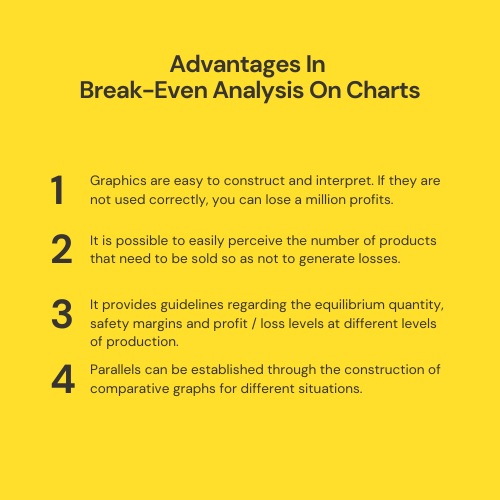 advantages in break even analysis on chart