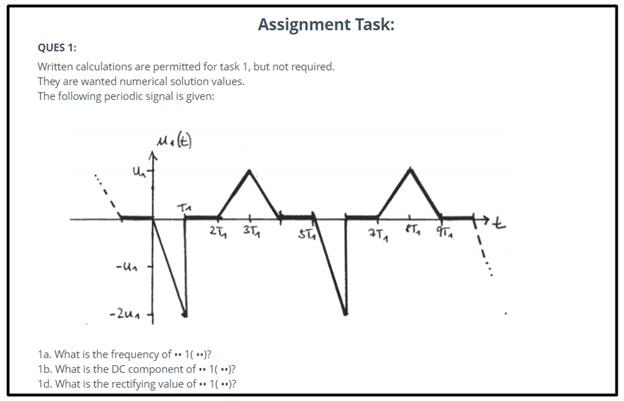 ap physics assignment task