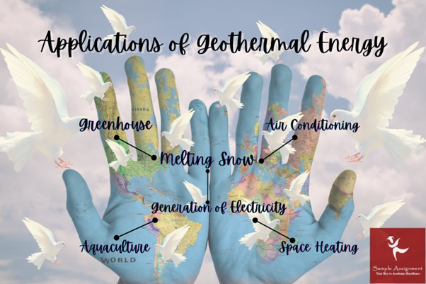 applications of geothermal energy