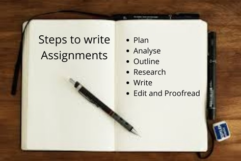 steps to write assignment