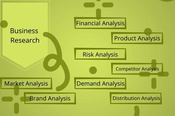 business research homework help