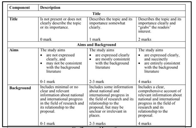 descriptive linguistics homework