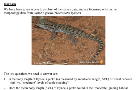 ecology homework online