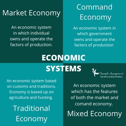 economics coursework help