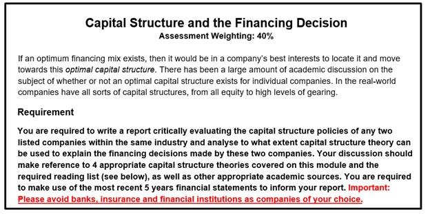 financial management homework canada