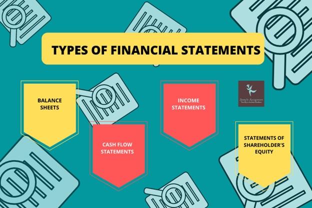 Financial Statement Analysis Assignment Help