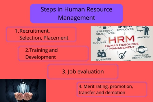 hrm assignment help canada