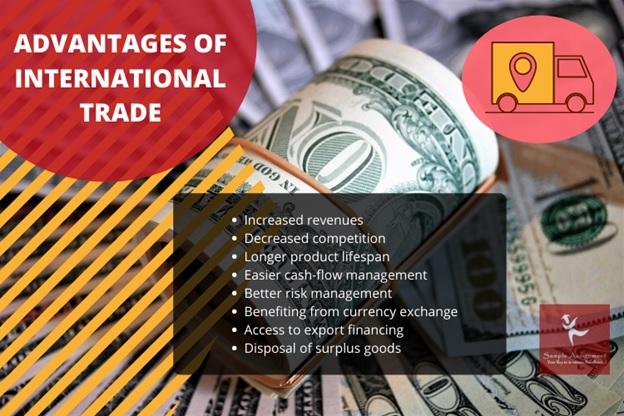 international business homework help