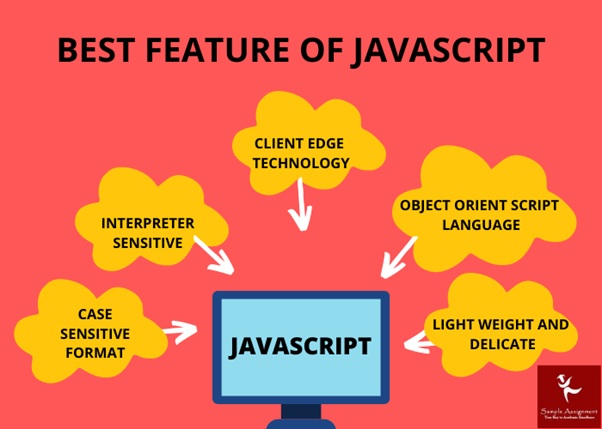 Javascript Assignment Help Canada