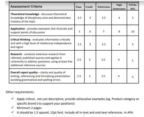 marketing management assignment sample Canada