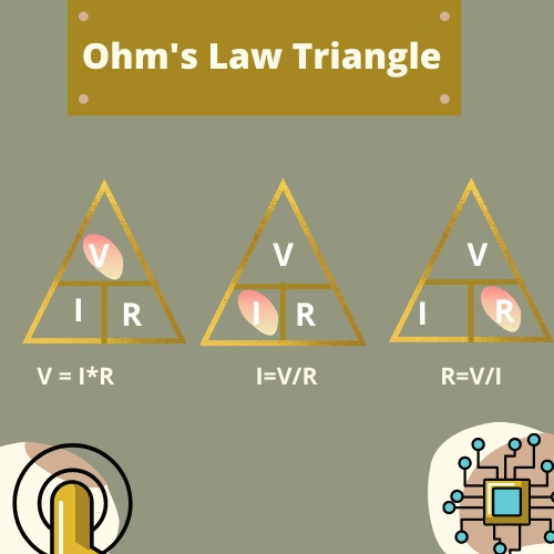 ohm's law Assignment Help