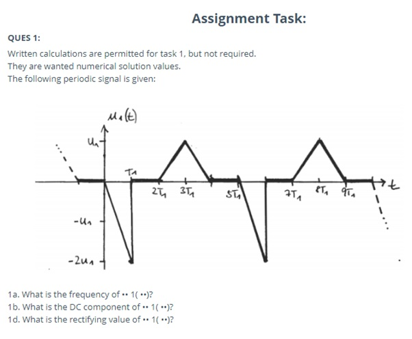 on-demand assignment question