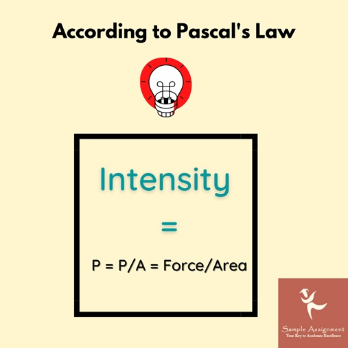 pascal-law