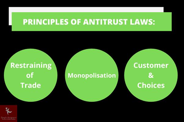 principle of antitrust law