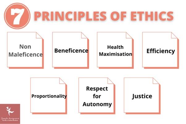 principles of ethics