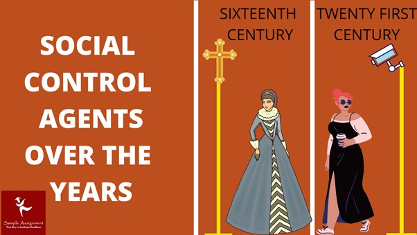 social control theory homework help