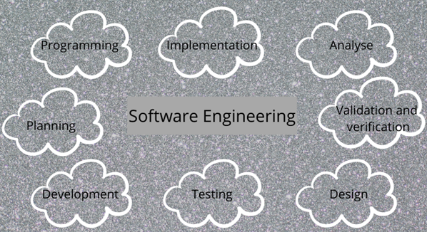software engineering assignment