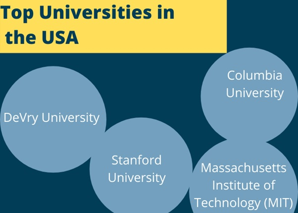 top university in usa