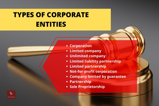 types of corporate entities