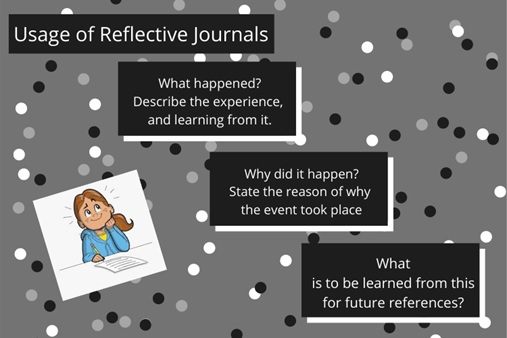 use of reflective journal