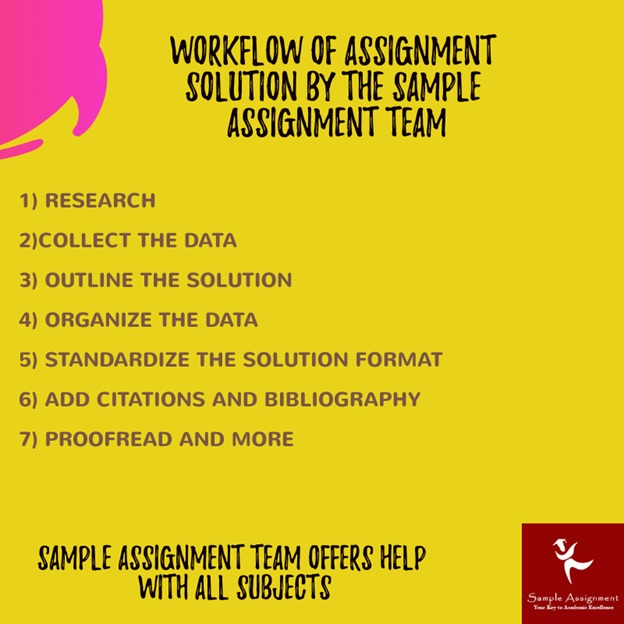 workflow of assignment solution