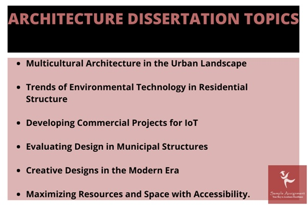 architecture dissertation topics