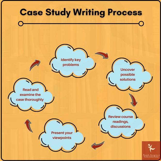 case study writing process