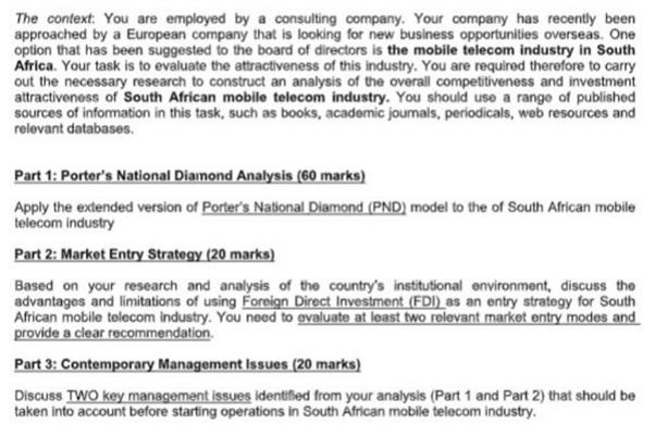 international business assignment question