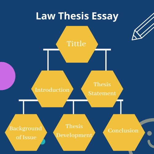 law thesis essay