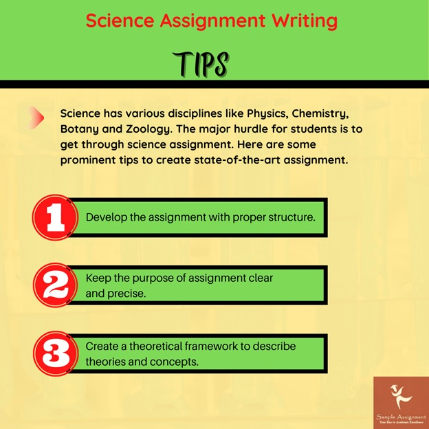 science assignment help uk