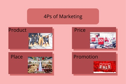 1003mkt introduction to marketing