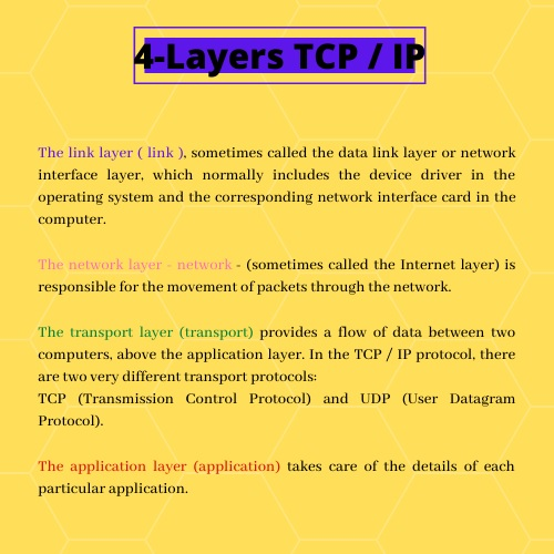 4 layer of tcp/ip