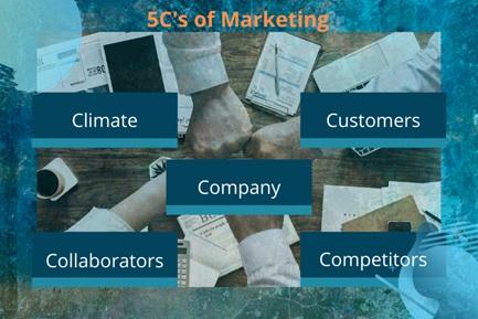 5C's marketing assignment help