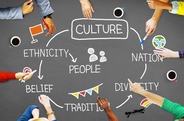 develop cultural competence assessment answer