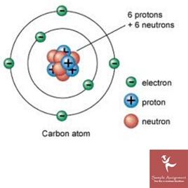 Elementary Of Organic Chemistry