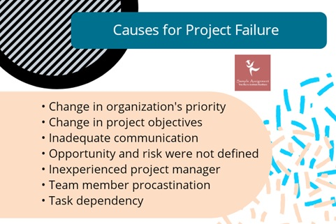 PPMP20010 executing and closing project