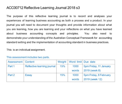 accounting dissertation question