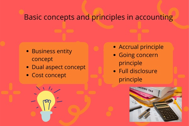 accounting principles and  concepts assignment help