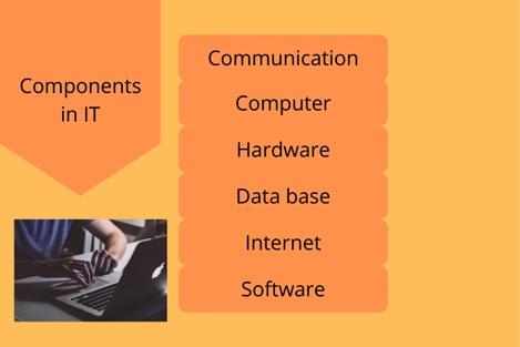 advance research topics in IT