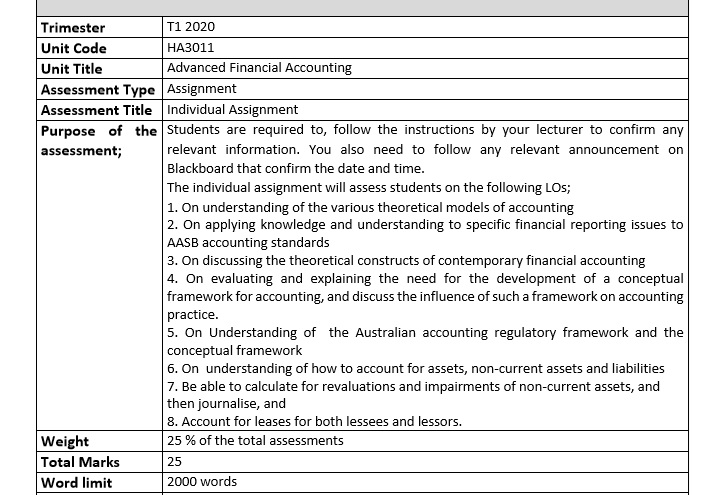 advanced financial reporting assignment