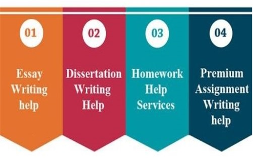 affordable assignment help
