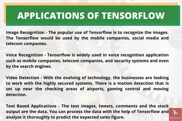 Tensorflow assignment help