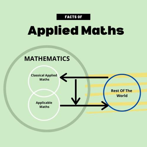 applied maths assignment help