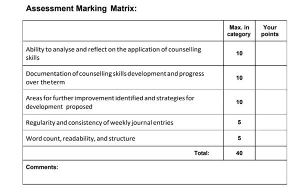 applied sociology assignment marking matrix